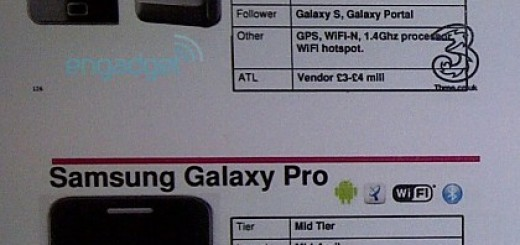 Samsung Galaxy S II mini and Nokia X7 for 3 UK leaked; HTC Flyer, PlayBook WiFi-only release Date