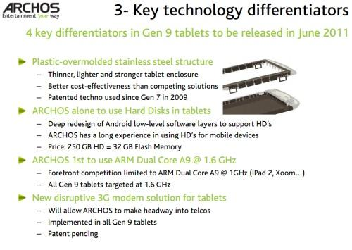 Archos Unveils Method for Cheap Tablets