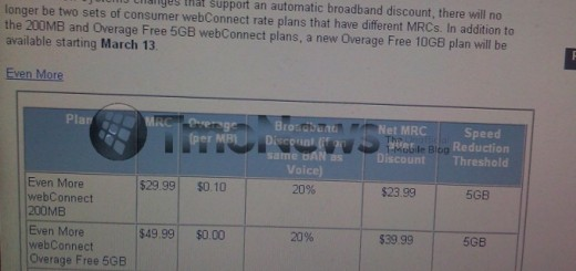 T-Mobile to offer 10GB webConnect Data Plan