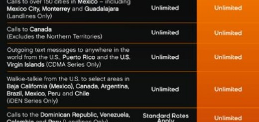 Boost Mobile International Connect Unlimited Plans announced