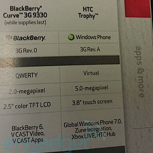Verizon to release HTC Trophy WP7 as Global Smartphone