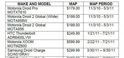 HTC Incredible 2 and Samsung Droid Charge Smartphone from Verizon Price revealed