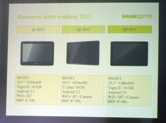 Hannspree to release SN10T1, SN10T2 Froyo and SN10T3 Honeycomb Tablets; Price and Specs revealed
