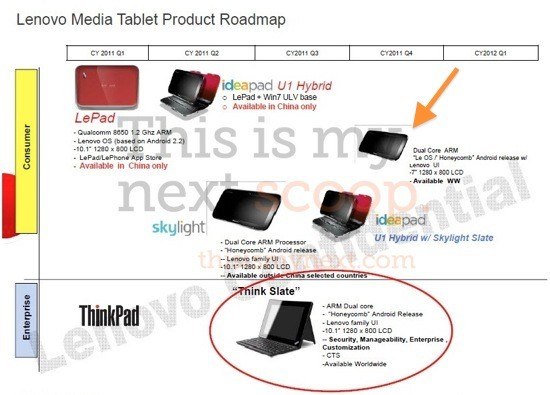 Lenovo Prepping to release 7-inch Honeycomb Tablet in Q4 2011?