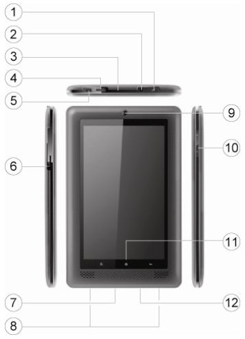 "ViewSonic ViewBook 730 7"" Android Tablet at FCC; Images and Specs revealed"
