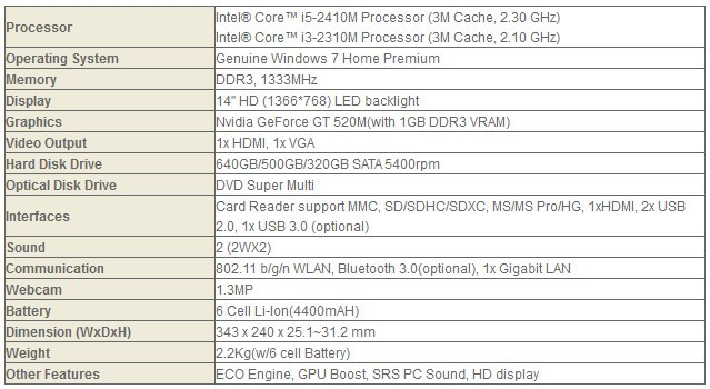 MSI 14 inch CX480 Laptop Specs