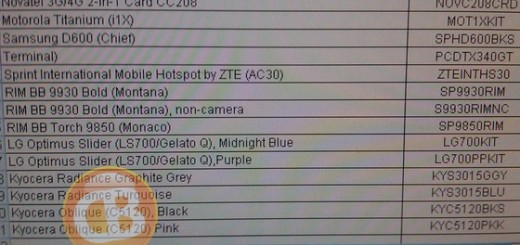 Sprint to release BlackBerry Bold 9930 and Torch 9850 in August?