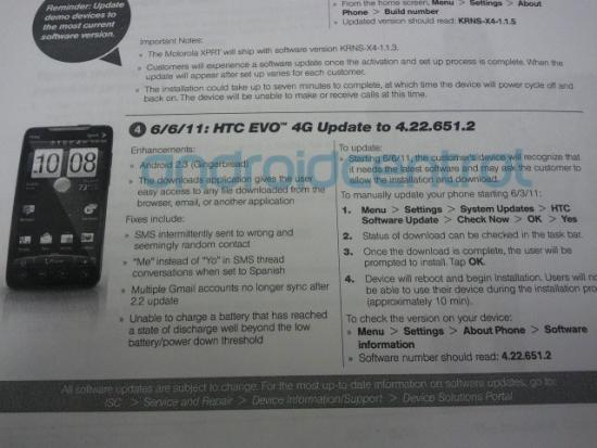 Spring HTC Evo 4G Smartphone Android 2.3 Gingerbread Update Release Date to be June 6th?