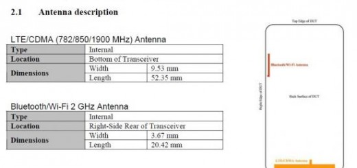 Verizon Motorola Droid Bionic approved by FCC?