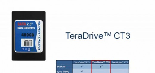 Super Talent TeraDrive CT3 SATA III SSD now available