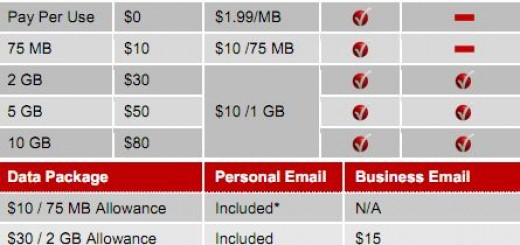 Verizon Usage Based Pricing to roll out from July 7 onwards