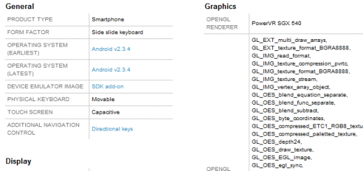 Motorola Droid Bionic 4G Specs revealed; expected to be released soon