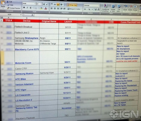 Verizon Internal Document leak: Release Date for Droid Bionic, XOOM 4G LTE and more Devices