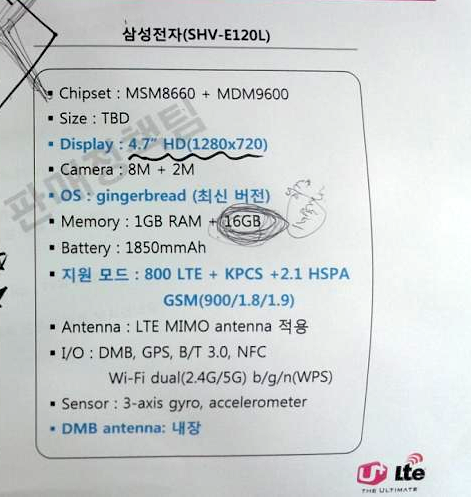 Samsung SHV-E120L LTE Smartphone with 720p Display Specs leaks