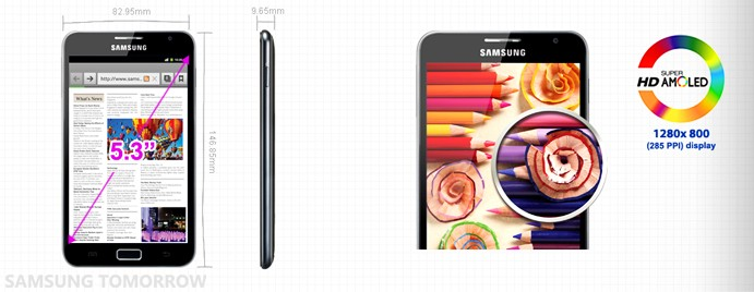 Samsung Galaxy Nexus and Galaxy Note Release Date for Europe official
