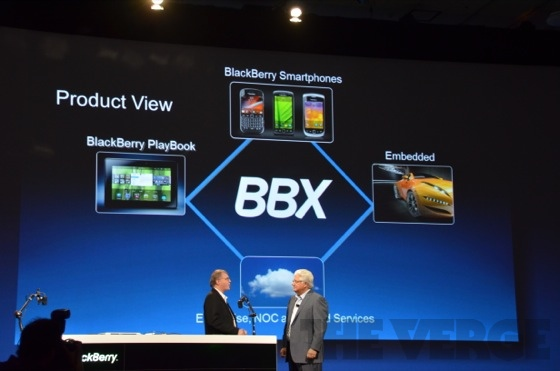 RIM's new BBX Smartphone and Tablet OS announced at DevCon