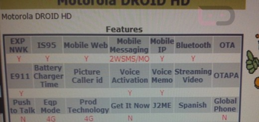 Motorola Droid HD aka Razr on Verizon Device Manager; comes with 4G LTE