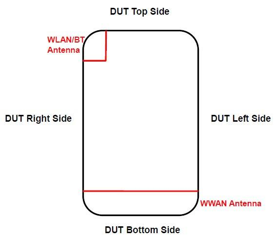 HTC One S for T-Mobile gets through FCC