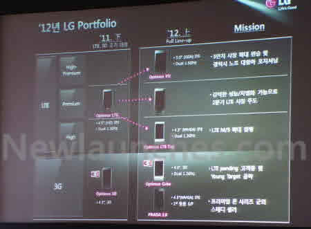 LG reportedly to release LG D1L Smartphone with a 4.7 Display and LTE