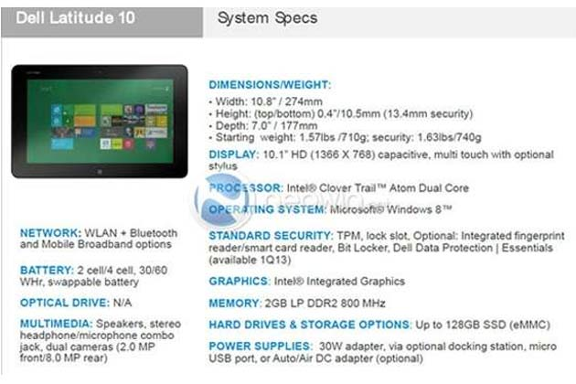 Dell Latitude 10 Windows 8 Tablet leaked with Specs