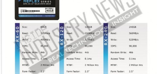 MSI to release RX-60, RX-120, and RX-240 SSDs; Details leak