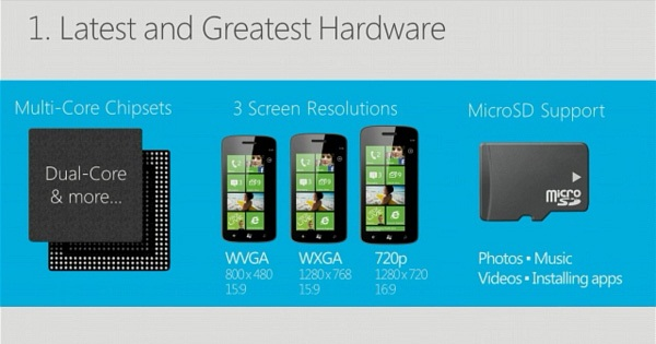 Windows Phone 8 to come with Mass Storage and Screenshot support
