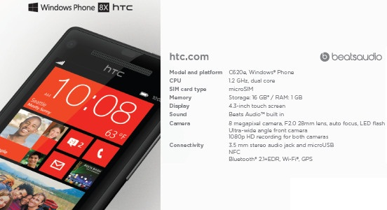 HTC One X+ Android and HTC 8X (C620a) WP8 leak with Specs