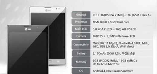 LG Optimus Vu II spotted with Specifications