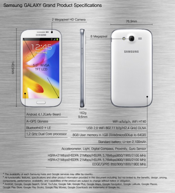 "Samsung Galaxy Grand announced with Specs; features 5"" LCD"