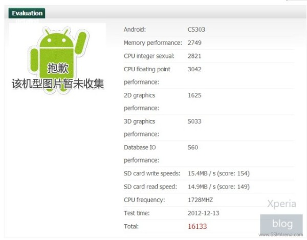 Sony C503X HuaShan with 1.7GHz CPU appears on Benchmarks