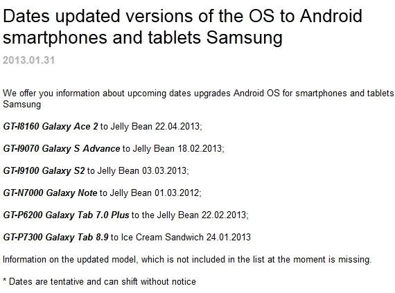 Samsung Galaxy Note S II Jelly Bean Updte  Samsung to release Galaxy Note and S II 4.1.2 Jelly Bean Update in March