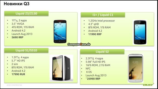 Acer to launch Liquid S2 in August 2013; features 5.98″ IPS Display and 2GB of RAM