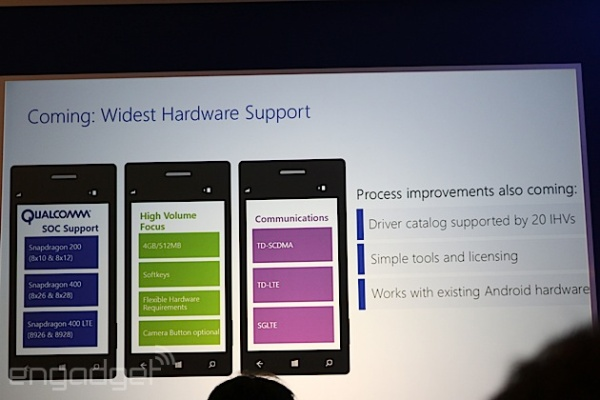 Windows Phone 8.1 Update to be released in Spring with host of new features